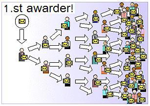 Pris til den der startede Kreativ blogger award. Givet som bevis for et stærkt netærk.